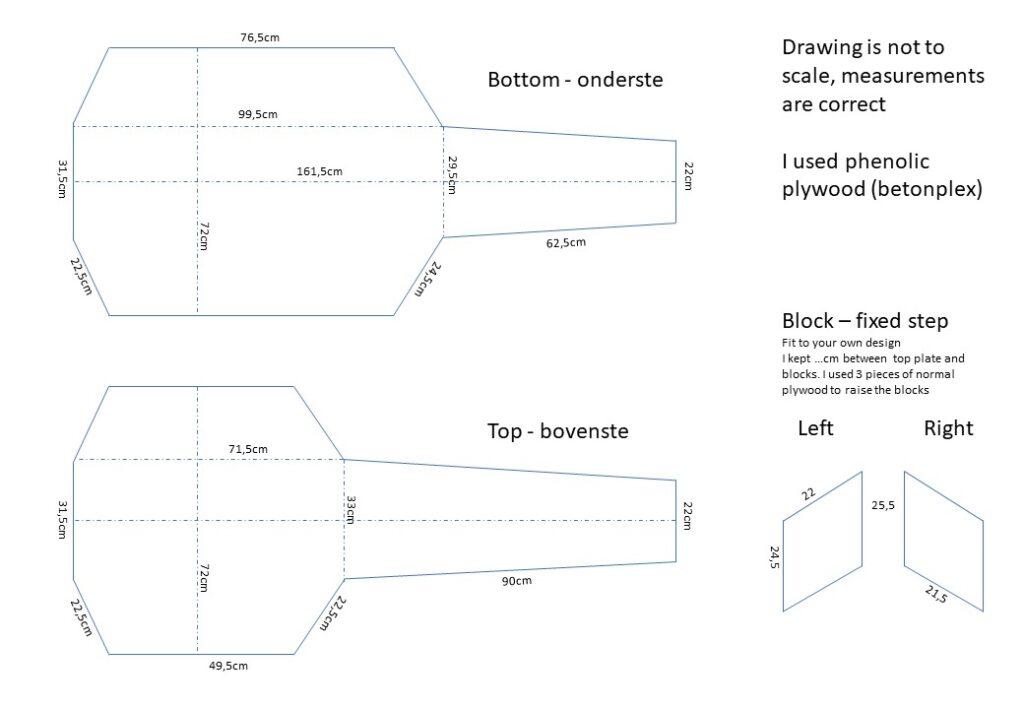 Rockerplate maken - ontwerp en maten platen